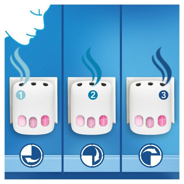 Ambi Pur 3Volution Plug-In Air Freshener Refill 20ml Flower