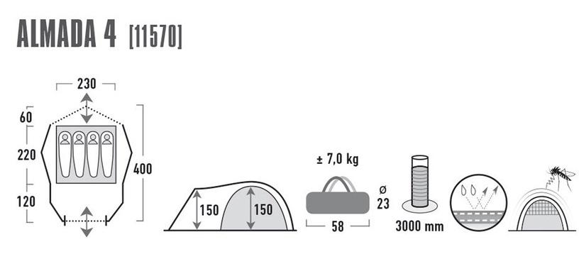 Telk High Peak Almada 4 11570