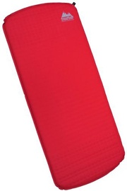 Summit Mat Extreme Short Red