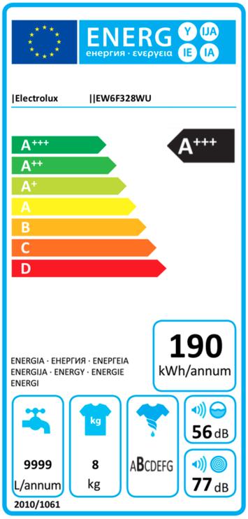 Pesumasin Electrolux EW6F328WU