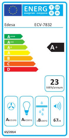 Õhupuhasti Edesa ECV-7832 GWH