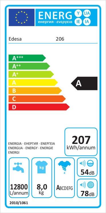 Integreeritav pesumasin Edesa EWS-1480-I
