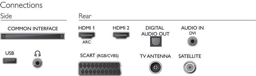 Televiisor Philips 32PFS5603, FHD