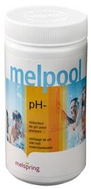 Intex Melpool PH- Decrease