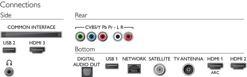 Televiisor Philips 50PUS6504/12
