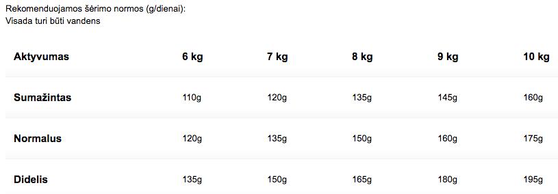 KOERATOIT BHN WEST 1,5KG