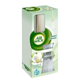 Kodulõhnastaja Air Wick White Flower, 30 ml