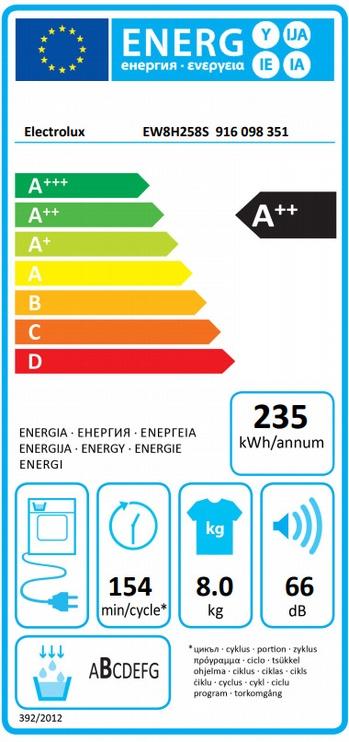 Kuivati Electrolux EW8H258S