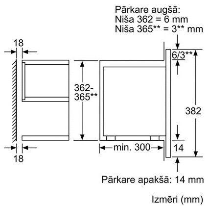 Integreeritav mikrolaineahi Bosch BFR634GW1