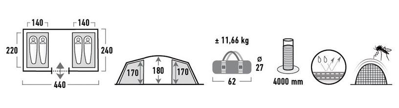 High Peak Tauris 4 11560