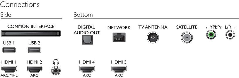 Televiisor Philips 55PUS8303